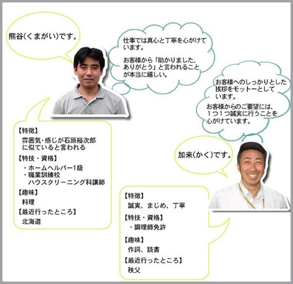 遺品整理の埼玉中央 ご相談スタッフ